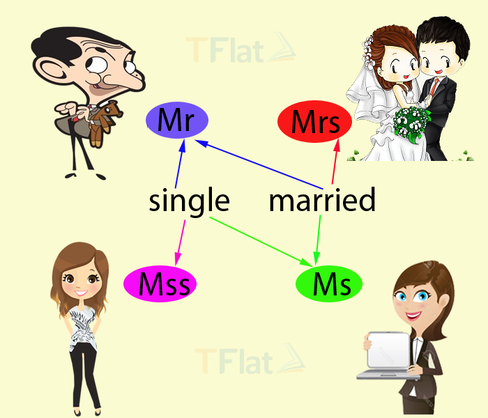 how to use mrs ms miss